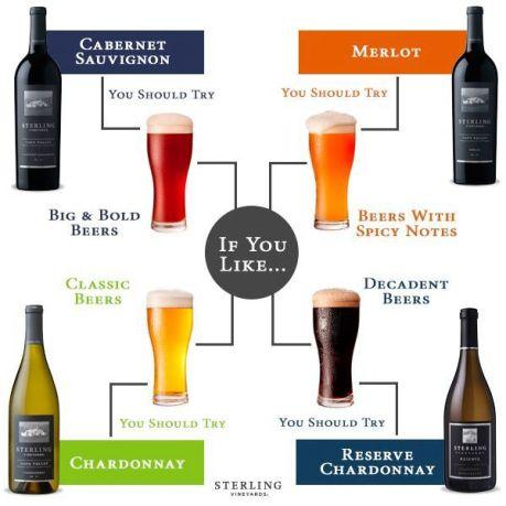 Birra-vino-calorie
